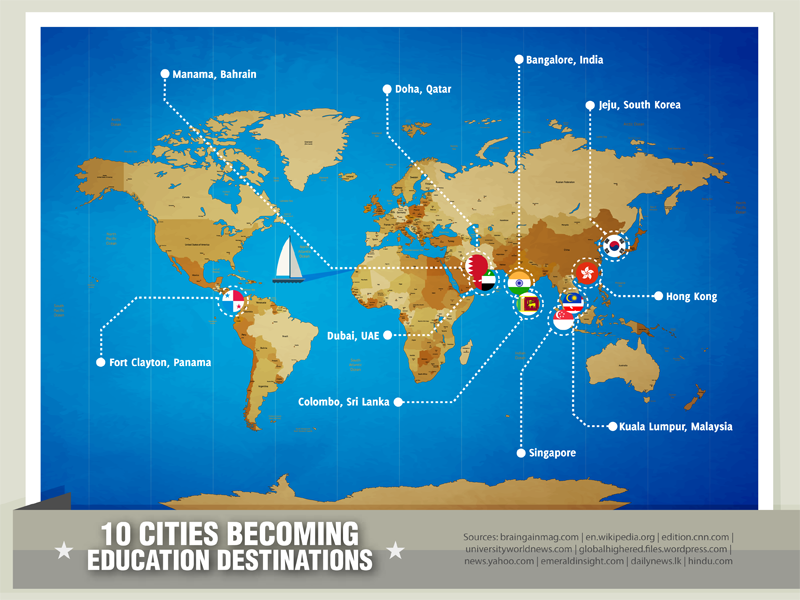 10 Cities Becoming Education Destinations
