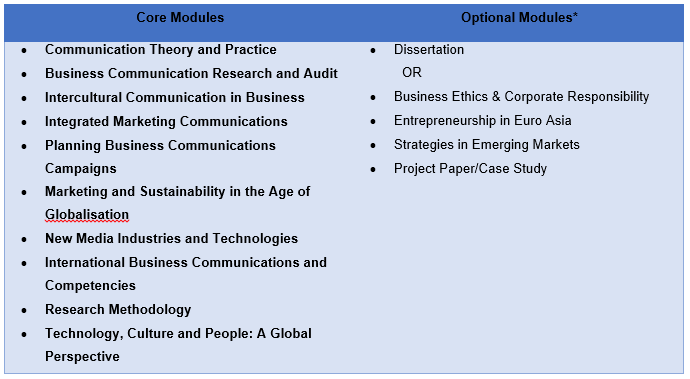 M SC  IN INTERNATIONAL BUSINESS COMMUNICATIONS - Asia Pacific