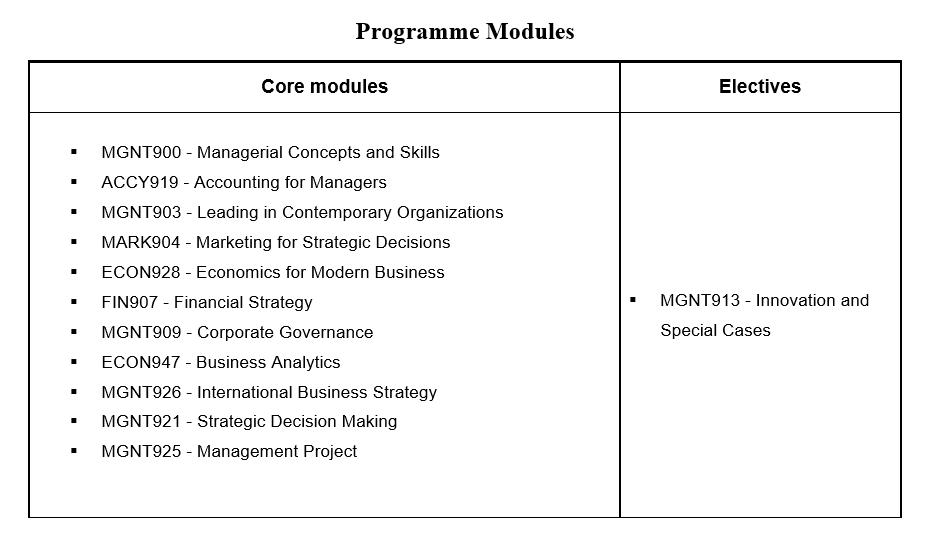 Master of Business Administration  INTI International University College