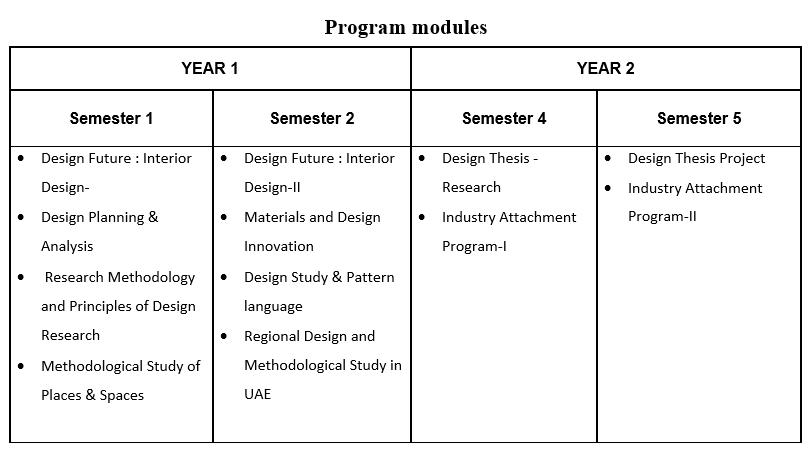 Master Of Arts In Interior Design Manipal University Asian Study Centre